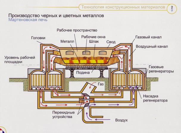 http://metall-2006.narod.ru/TKM_slaig/polutenie_me/TKM_10.jpg